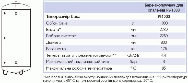 котлы на дровах длительного горения в Одессе