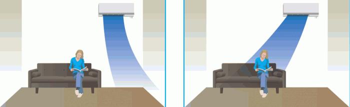 кондиционеры с датчиком одесса с умной программой распределения воздуха
