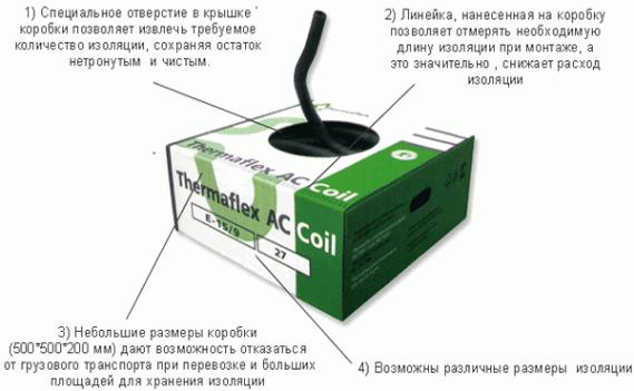 Гидроизоляция бетона праймер